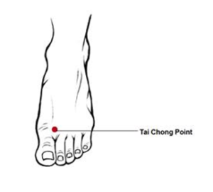 Tai Chong Point